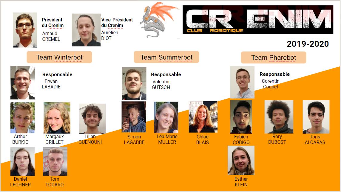 trombinoscope equipe Crenim ENIM 2019-2020